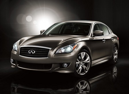 Infiniti Cars Review
